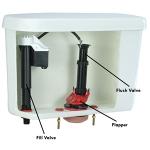 Tame your noisy toilet! Never hear another noisy flush again.