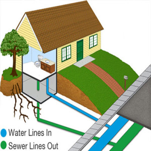 water-sewer-line-knoxville